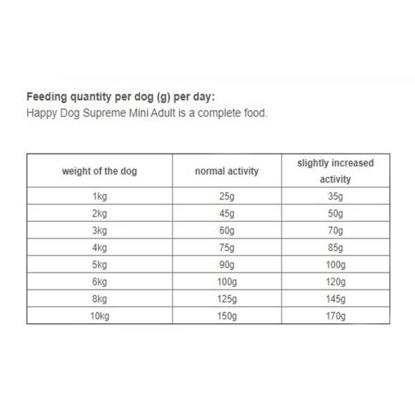 غذای خشک سگ هپی داگ مدل Mini Adult وزن 8 کیلوگرم