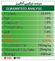 غذای خشک مناسب توله سگ نژاد کوچک برند مفید