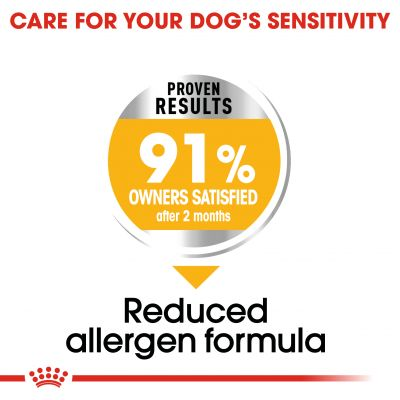 غذای خشک سگ مناسب محافظت از پوست برند رویال کنین